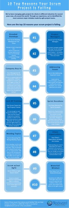 Business and management infographic & data visualisation Infographic: 10 Top Reasons Your Scrum Project Is Failing Infographic Description 10 Reasons Your Scrum Board, 6 Sigma, Online Social Networks, Agile Software Development, Lean Six Sigma, Process Improvement, Business Analyst, Change Management, 10 Top