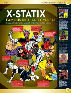 UPDATED! X-Men Team Rosters eh one of my least favorite X teams