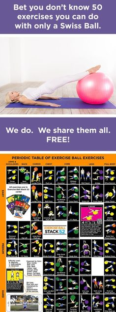 The Periodic Table of Exercise Ball Exercises. Click on any illustration for a video demonstration of that exercise! #weightlossmotivation