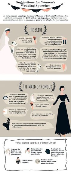 Wedding Speeches 101 - Ultimate Guide to a Great Wedding Speech! #weddings #weddingtips #weddingspeeches