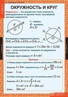 Математические шпаргалки | OK.RU Math Formulas, Live And Learn, Elementary Science, Algebra, Chemistry, Physics, Back To School, Advice, Study