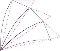 The Secrets of Swirl Shawls And Vortex Shawls
