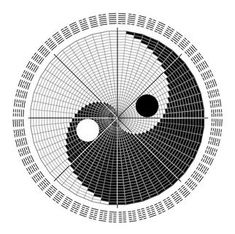 The Tai Chi Tu - The yin/yang symbol, here surrounded by the 64 hexagrams of the… Feng Shui, Yin Yang, Tai Chi Qigong, Book Of Changes, I Ching, Pentacle, Sacred Geometry, Martial, Old Things