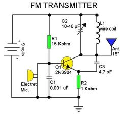 Audio #FMTransmitterCircuit  is a low-power FM radio transmitter that broadcasts a signal from a portable audio device  to a standard #FMRadio.