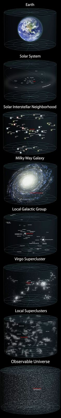 ****<<<ooo>>>****  Perspective in space proportions - just when you thought you knew how vast the universe was...