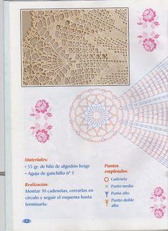 Arte en ganchillo Nº28 - Ana Sofia - Picasa Web Albums