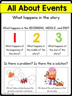 Events in a story- story elements
