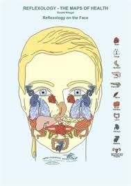 Resultado de imagen de REFLEXOLOGY the Maps of Health Ewald Kliegel