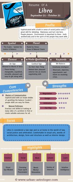 Resume of a Libra - #Libra at Work Understanding a Libra from a work and career perspective.  A useful infographic to help understand the core competencies, strengths, focus and communication skills of this sign.