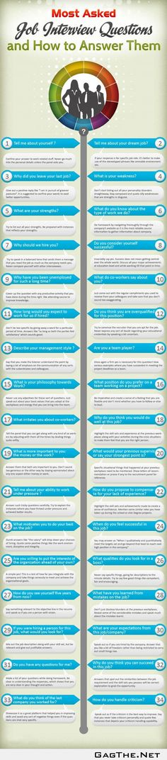 Frequently asked job interview questions. #interview #questions #careers