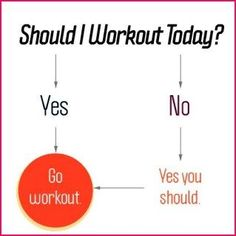 Motivation...or lack