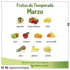 ¡Ay, las fresas!!qué ricas!! . Adoro le fragole ragazzi!! #Repost @elgranerointegral ・・・ Ya tenéis disponible en la web que aparece en la BIO el calendario de #FRUTAS de temporada de #marzo. Podéis descargaros #gratis el PDF de alta calidad y ponerlo en vuestra #nevera para tener siempre a mano los productos que incluir en la #cesta de la #compra de este mes. #Vegan #OrganicFood #frutasorganicas #VidaSana #OrganicRecipes #Organic#Infographic⠀