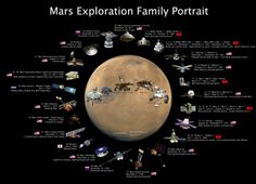 outer space mars space shuttle nasa astronomy soyuz infographics black background 4000x2888 wallp Art HD Wallpaper