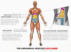 Ab Challenge Posters