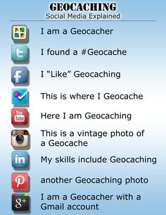 Geocaching Social Media explained