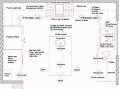 L Shaped Kitchen Layout Dimensions small l shaped kitchen    small l shaped kitchen layout ideas l