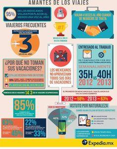 ¿Sabías que los mexicanos viajamos, en promedio, tres veces al año? | 17 Infografías prácticas que harán tus viajes mucho más fáciles
