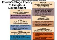 Applying Developmental Theory to an Interview with a Child