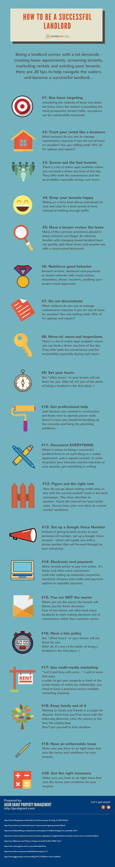 20 tips to be a successful landlord in 2015 Income Property, Rental Property, Investment Property, Investment Advice, Real Estate Business, Real Estate Tips, Real Estate Investing, Home Ownership, The Ranch