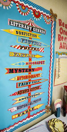 Carnival Literary Genres Mini Bulletin Board - Teach students about different literary genres with this whimsical carnival-themed mini bulletin board. Includes 1 title piece 12 genre signs and 4 pole pieces. Over 4 feet tall when fully assembled! Carnival Bulletin Boards, Genre Bulletin Boards, Circus Theme Classroom, Bulletin Board Design, Classroom Decor Themes, School Library Displays, Library Themes, Classroom Displays, School Libraries