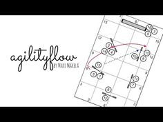 Agilityflow Courses #6: Timing is the key | agilityflow