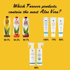A lot of Forever Living's products contain aloe vera, but there are some products that contain a higher percentage. Share with us your favourite from the products below. #ThePowerOfAloe