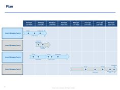 Project Plan Sample  Project Plan Templates  Project Timeline