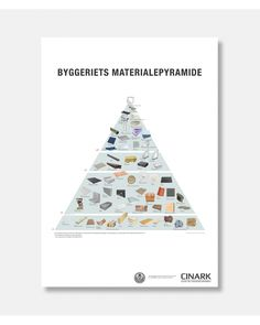 Byggemateriale pyramide - The Building material pyramid poster Building Materials, Cards, Poster, Urban, Books, Graphics, Construction Materials, Libros, Book