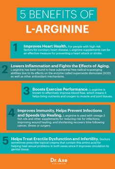 L-arginine Benefits Heart Health & Performance - Dr. Axe