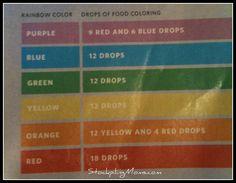 Rainbow cupcakes ~ food coloring chart