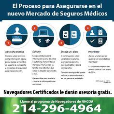Los 4 pasos para inscribirse en el Mercado de Seguros Médicos #Asegurate