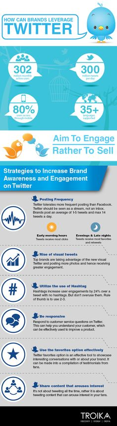 How can #Brands leverage #Twitter