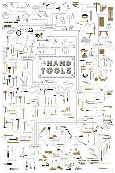 Just bought this piece of awesomeness-- The Hand Tool Family Tree [Infographic] | Popular Science