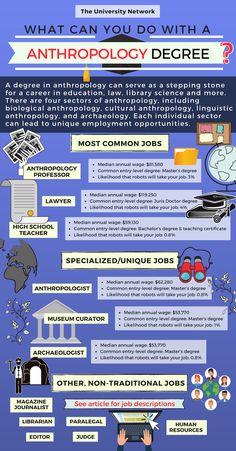 Anthropology major - 12 Jobs For Anthropology Majors – Anthropology major College Majors, Scholarships For College, College Fun, Education College, College Tips, College Subjects, Education Major, College Planning, Career Planning