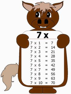 Maths Times Tables, Math Tables, Kids Math Worksheets, Activities For Kids, Number Worksheets, Alphabet Worksheets, File Folder Activities, Math Multiplication, School Posters