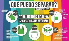 Separating waste at home at the time of disposal is the best . Separating waste at home at the tim Flipped Classroom, Spanish Classroom, Teaching Spanish, Future Classroom, Environmental Education, Environmental Graphics, Kids Education, Spanish Activities, Interactive Activities