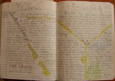 """One of the 25 Reading Bingo Card activities is inspired by our """"Important Book"""" passages activity for writer's notebooks.  This is 8th grader--Rachel's--notebook celebration of the format. See the notebook lesson that inspired this sample here: http://corbettharrison.com/lessons/important-passages.htm  Order the Reading Notebook cards here: https://www.teacherspayteachers.com/Product/Full-Set-Reading-Notebook-Bingo-Cards-2245487"""