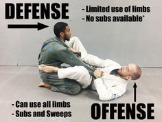 There are submissions available from inside someone's guard, but as a white belt, you should concentrate on passing the guard first.