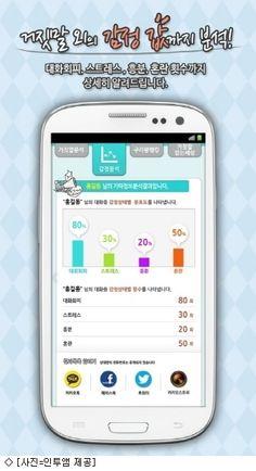 통화중인 상대의 감정상태, 앱으로 엿본다