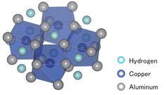 New aluminum alloy stores hydrogen