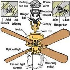 Ceiling fan ceilingfanrev on pinterest next hang the hampton bay ceiling fan on the mounting bracket mozeypictures