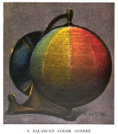 Munsell color sphere - Munsell color system - Wikipedia, the free encyclopedia