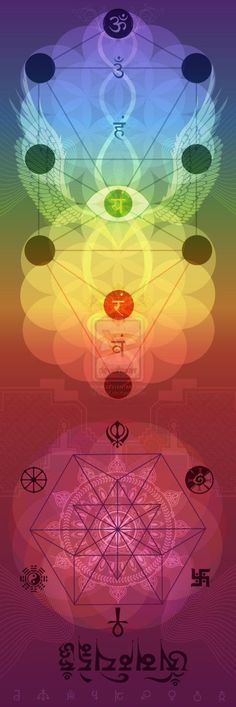 Love life live spiritual: Beautiful picture of the chakra's, where the energ...