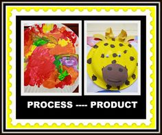 Process vs. Product in the world of children's Art. Blog article on the differences and the 'merit' of each. (For your files) Come leave a comment on the original article please.