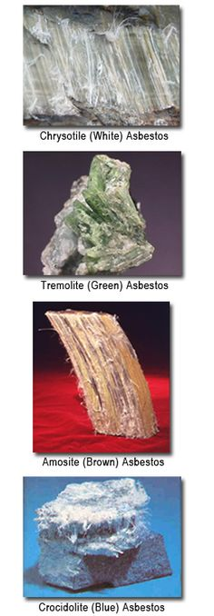 Asbestos 101 - What is asbestos?  It's not one mineral - it's a class of minerals http://the-earth-story.com/search/asbestos Amphibole asbestos is the one that causes mesothelioma