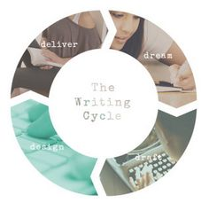 Coaching and editing for writers ready to achieve creative goals: http://www.writingcycle.com/