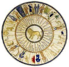 Los grados de Leo. Libro de astromagia. Biblioteca Vaticana 13th century