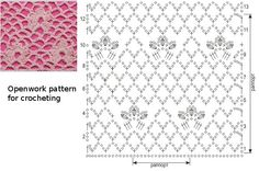 Openwork pattern for crocheting