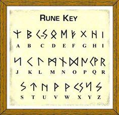 Runes Key /alphabet