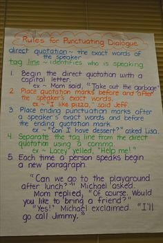 Anchor Chart - rules for punctuating dialogue